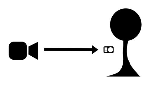 Bei einer Objektmessung wird das reflektierte Licht vom Motiv gemessen. Das kann mit der Kamera oder einem Belichtungsmesser erfolgen.